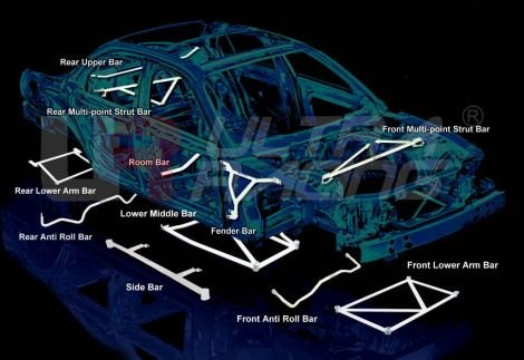 Ultra Racing Front Upper Strut Bar 2-Point - 91-96 Honda Prelude (BB1/4) H22A (2WD)